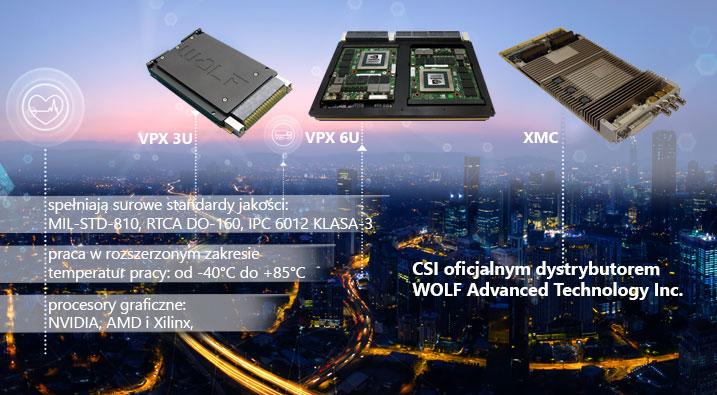 procesory graficzne